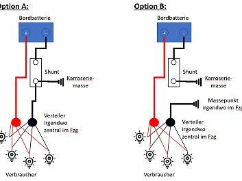 Optionen Kabelverlegung